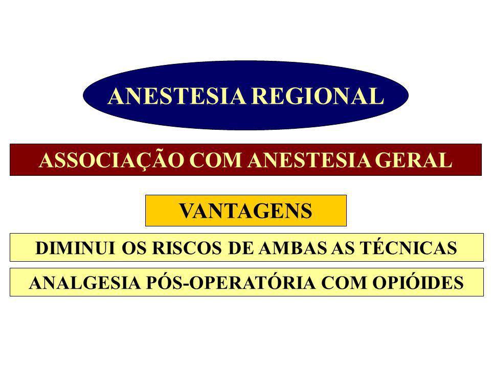 ANESTESIA REGIONAL ASSOCIAÇÃO COM ANESTESIA GERAL VANTAGENS