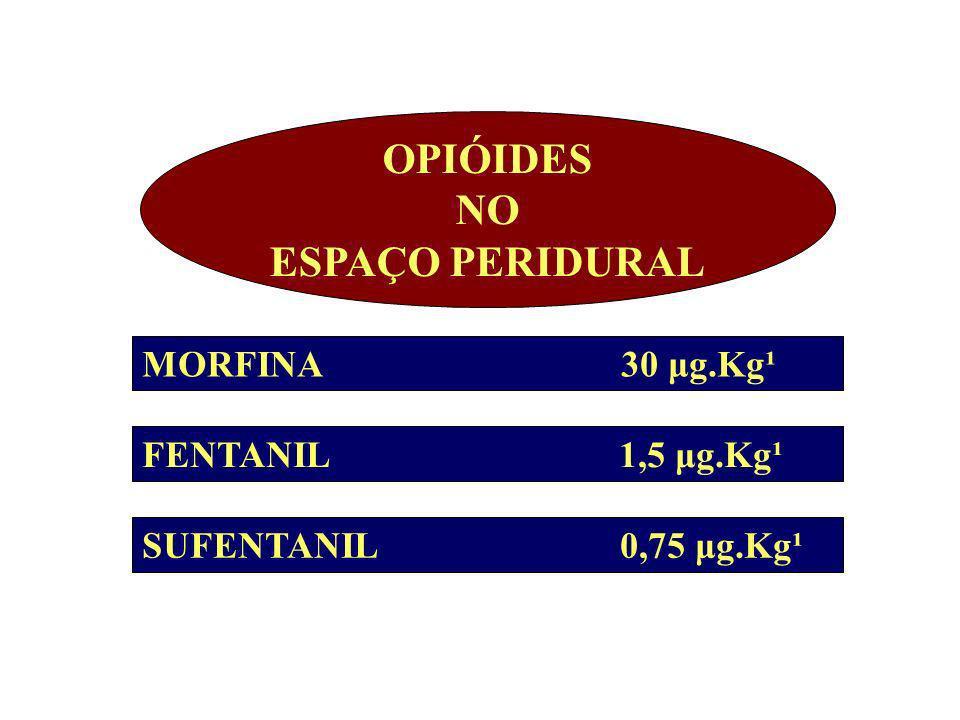 OPIÓIDES NO ESPAÇO PERIDURAL