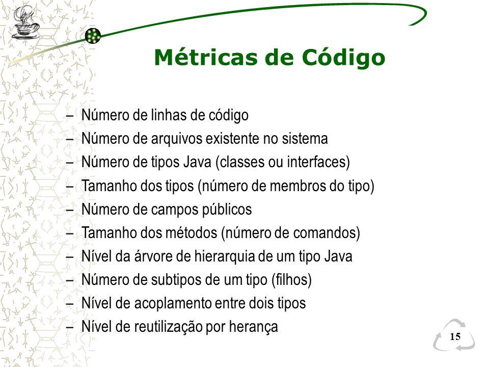 Métricas de Código Número de linhas de código