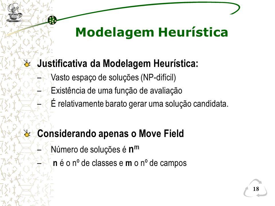 Modelagem Heurística Justificativa da Modelagem Heurística: