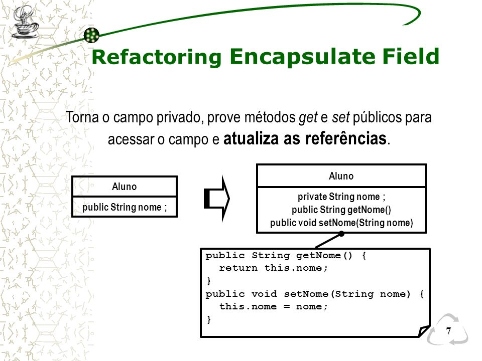 Refactoring Encapsulate Field