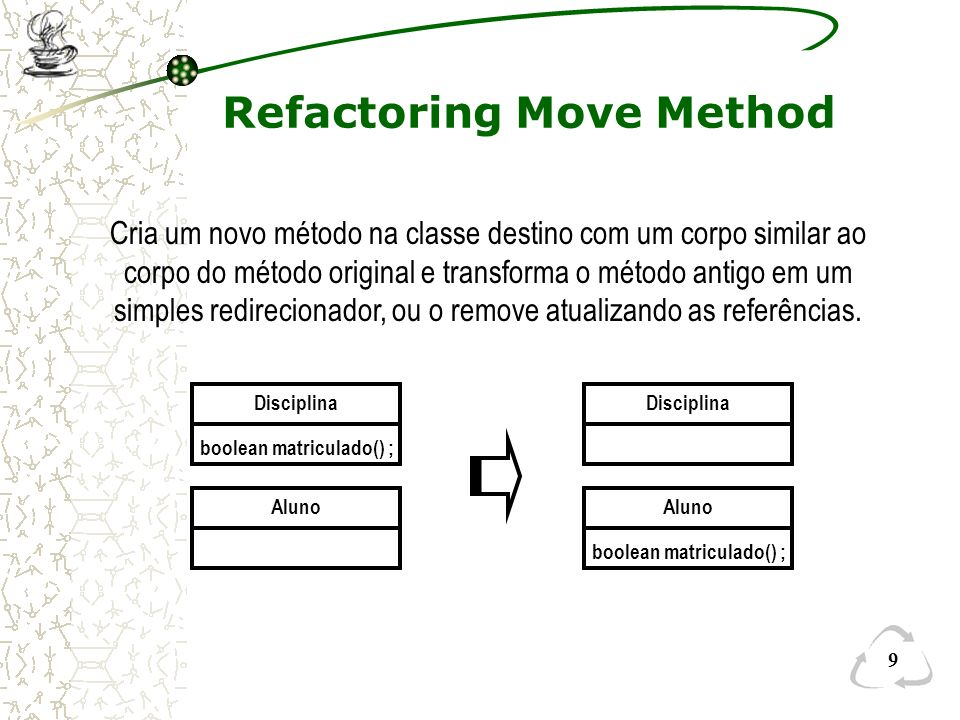 Refactoring Move Method