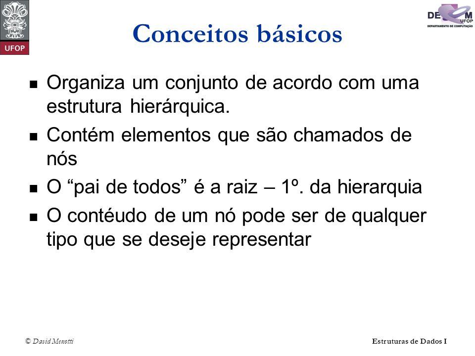 Conceitos básicosOrganiza um conjunto de acordo com uma estrutura hierárquica. Contém elementos que são chamados de nós.