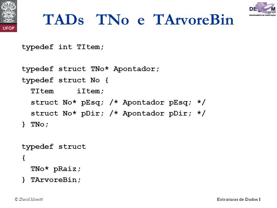 TADs TNo e TArvoreBin typedef int TItem;