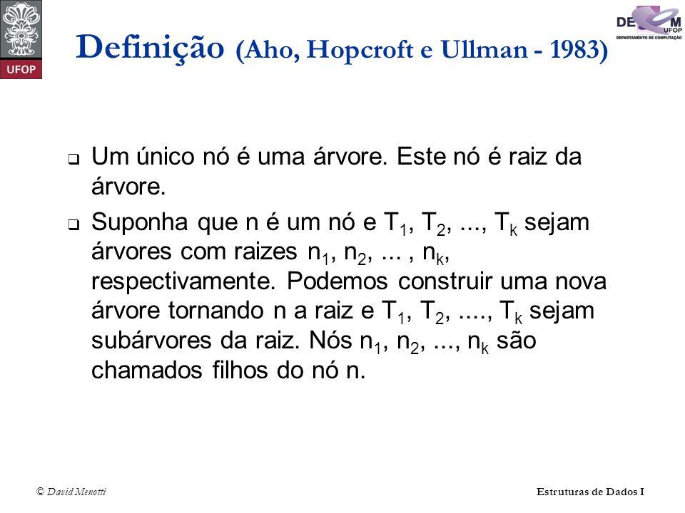 Definição (Aho, Hopcroft e Ullman - 1983)