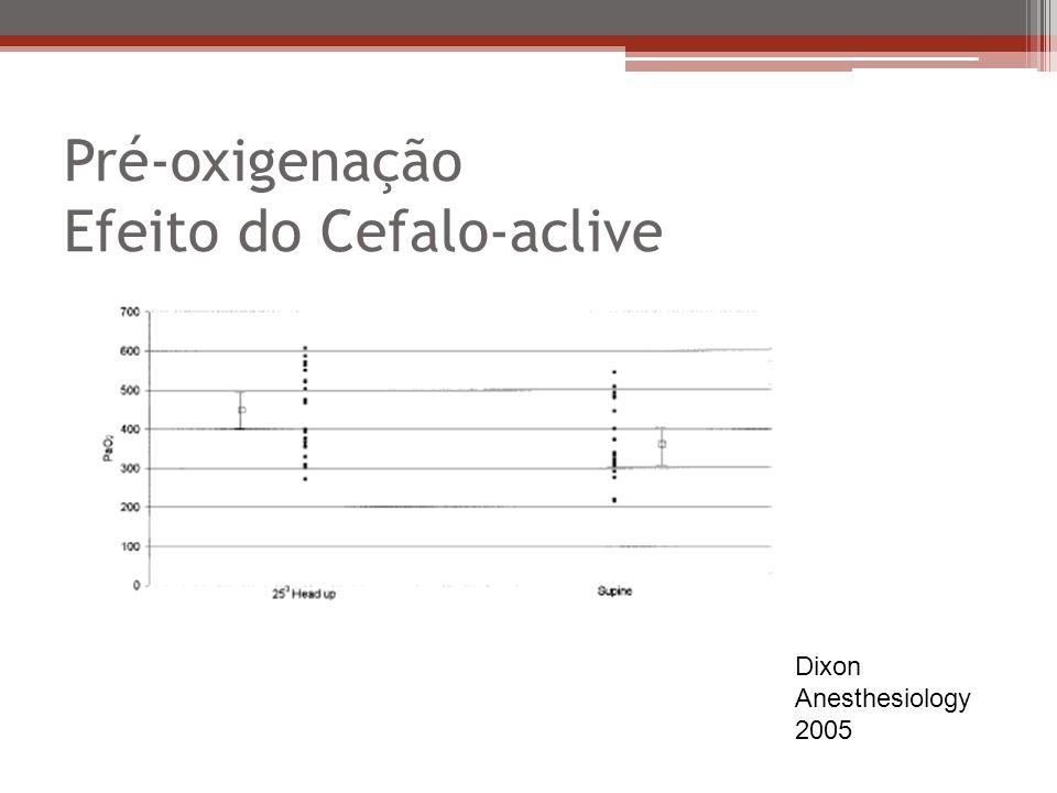 Pré-oxigenação Efeito do Cefalo-aclive