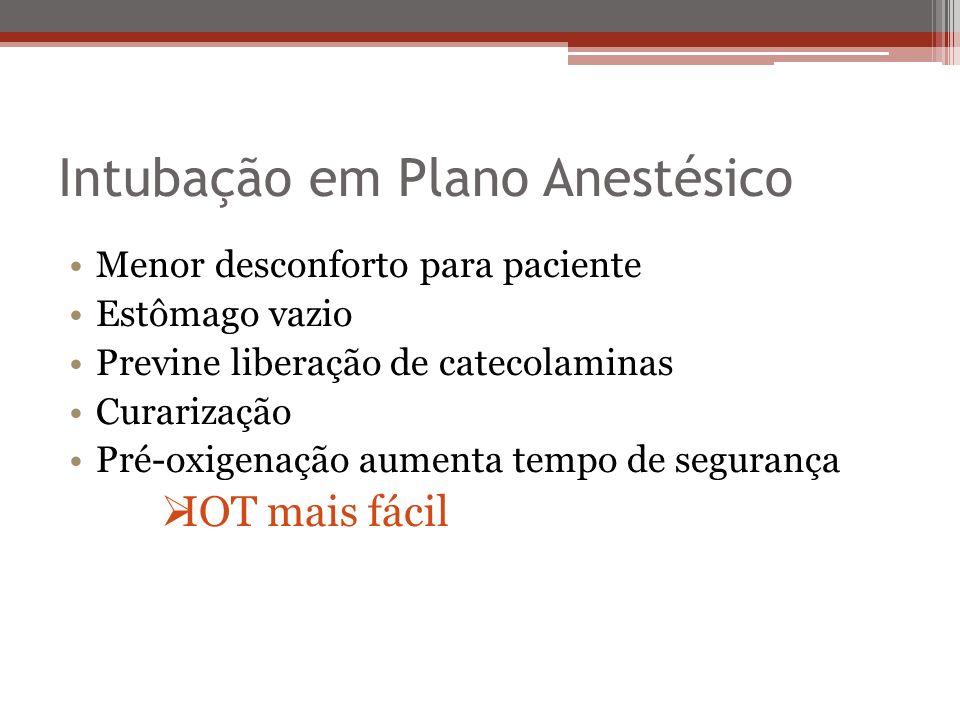 Intubação em Plano Anestésico