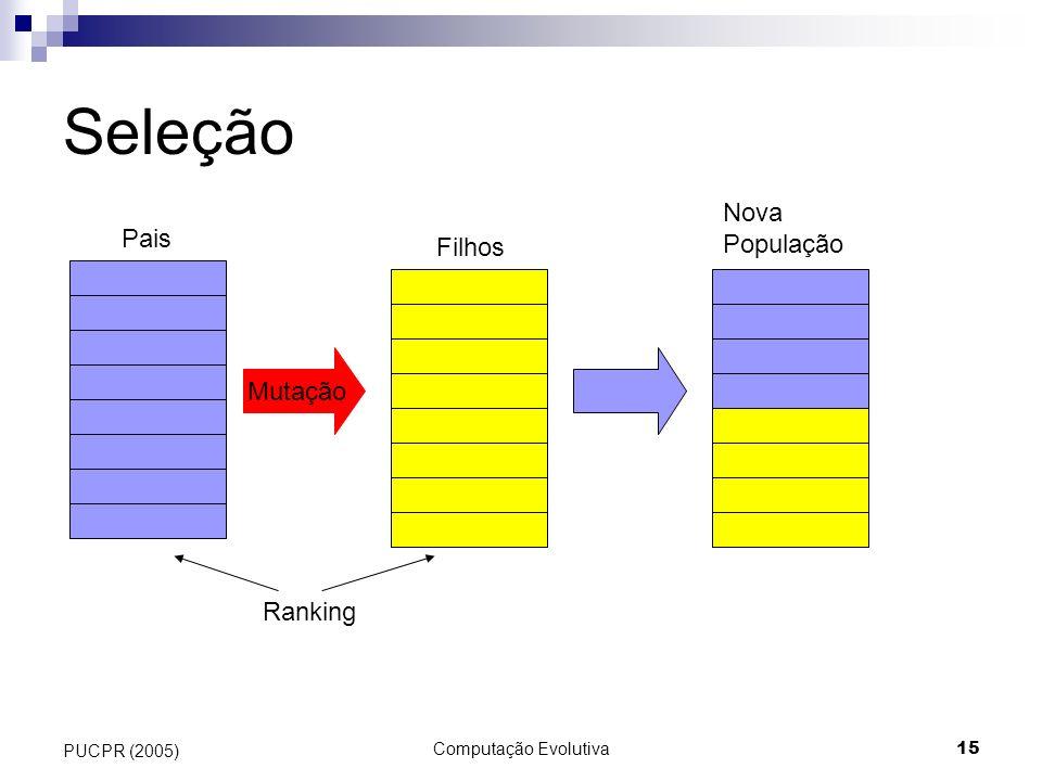 Seleção Nova População Pais Filhos Mutação Ranking PUCPR (2005)