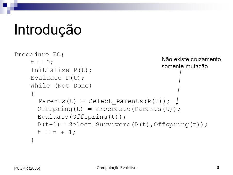 Introdução Procedure EC{ t = 0; Initialize P(t); Evaluate P(t);