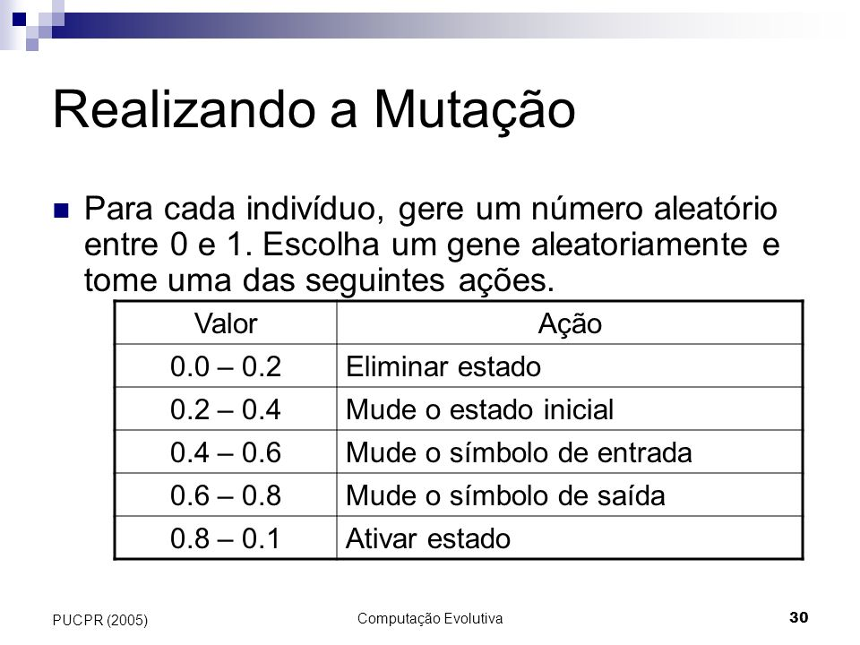 Realizando a MutaçãoPara cada indivíduo, gere um número aleatório entre 0 e 1. Escolha um gene aleatoriamente e tome uma das seguintes ações.