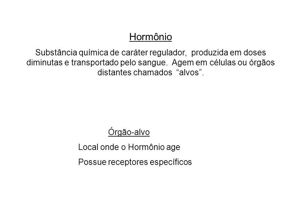 Hormônio