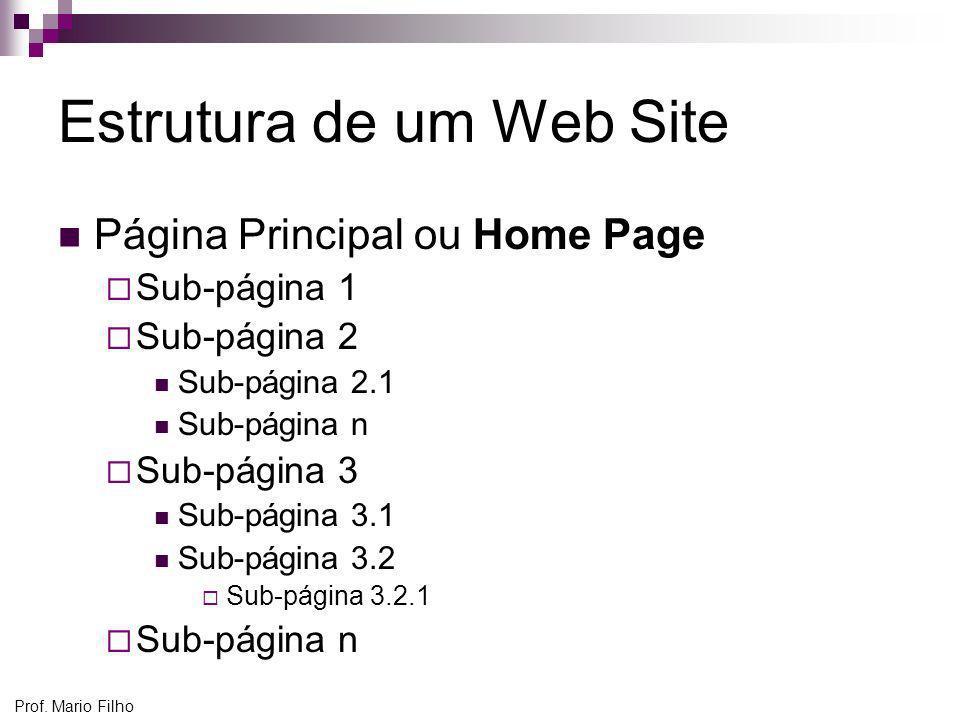 Estrutura de um Web Site