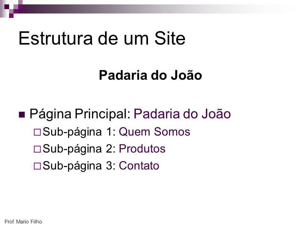 Estrutura de um Site Padaria do João Página Principal: Padaria do João