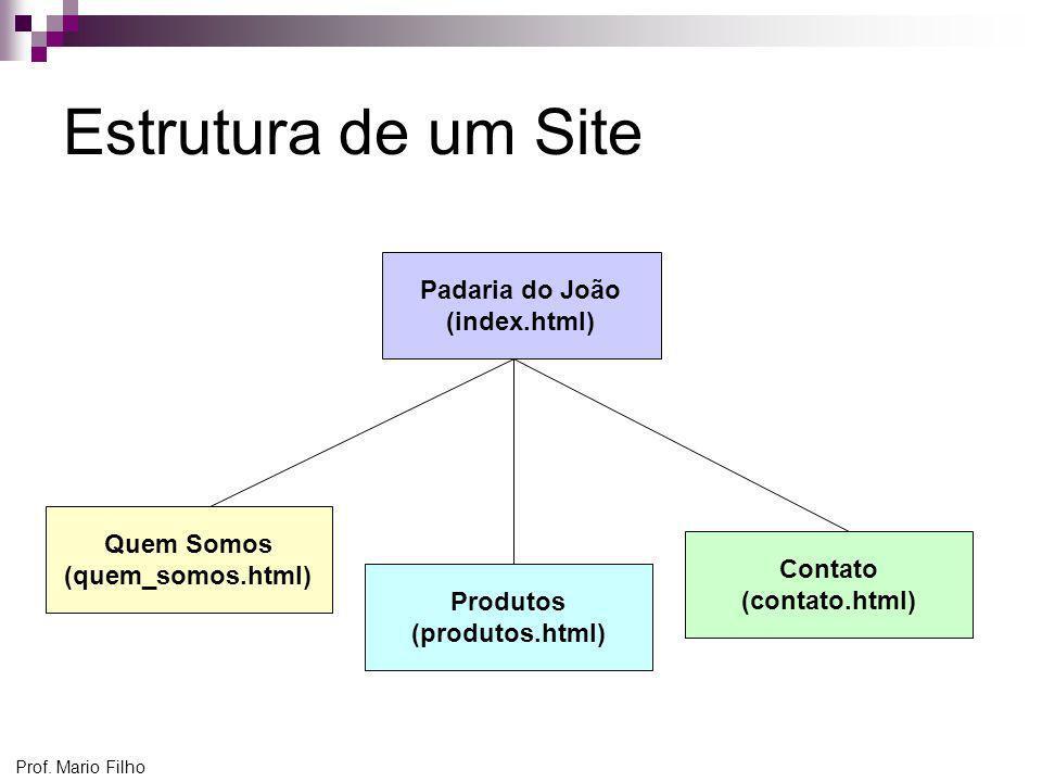 Estrutura de um Site Padaria do João (index.html) Quem Somos