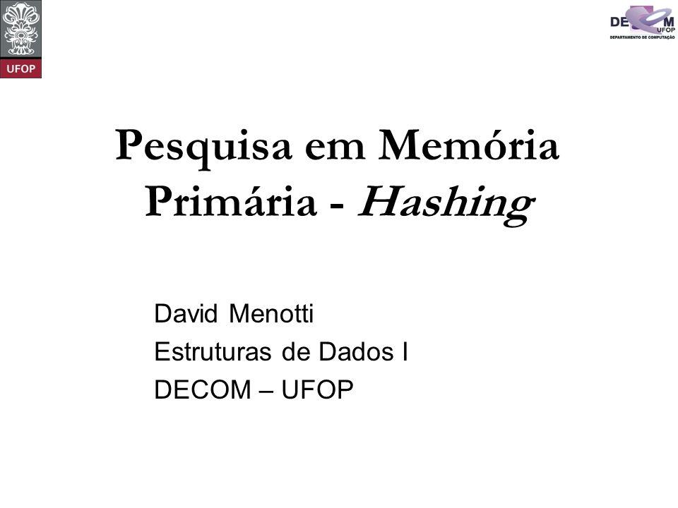 Pesquisa em Memória Primária - Hashing