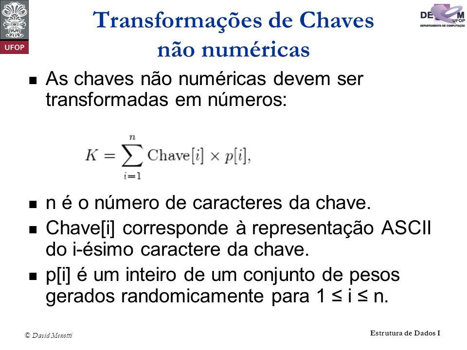 Transformações de Chaves não numéricas