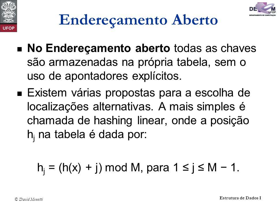 hj = (h(x) + j) mod M, para 1 ≤ j ≤ M − 1.