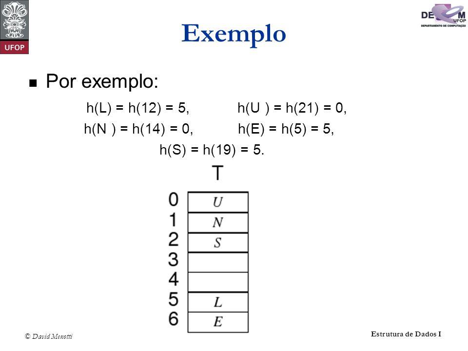 Exemplo Por exemplo: h(L) = h(12) = 5, h(U ) = h(21) = 0,