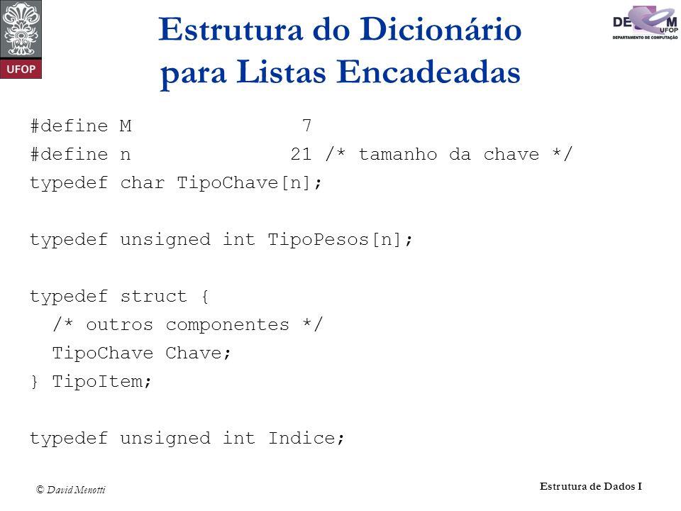Estrutura do Dicionário para Listas Encadeadas