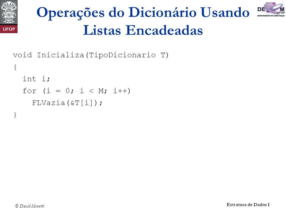 Operações do Dicionário Usando Listas Encadeadas