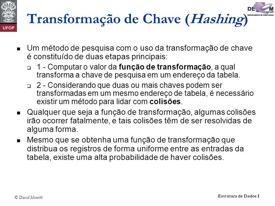 Transformação de Chave (Hashing)