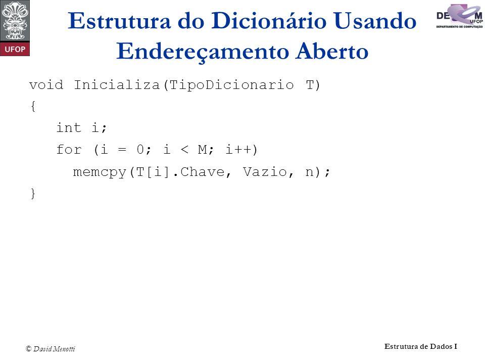 Estrutura do Dicionário Usando Endereçamento Aberto