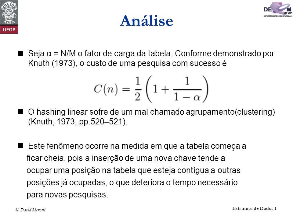 Análise Seja α = N/M o fator de carga da tabela. Conforme demonstrado por Knuth (1973), o custo de uma pesquisa com sucesso é.