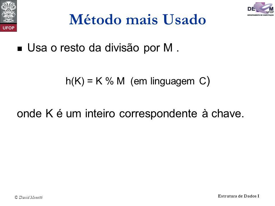 h(K) = K % M (em linguagem C)