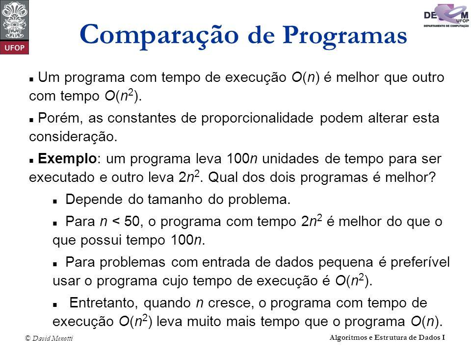 Comparação de Programas