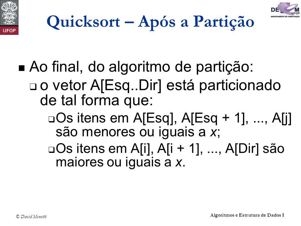 Quicksort – Após a Partição