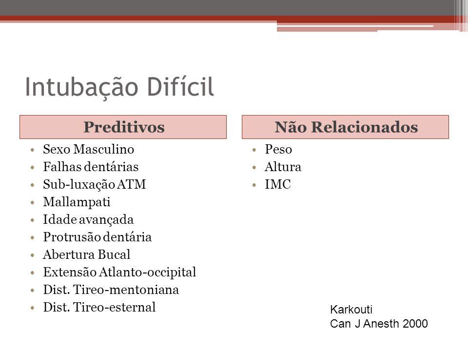Intubação Difícil Preditivos Não Relacionados Sexo Masculino