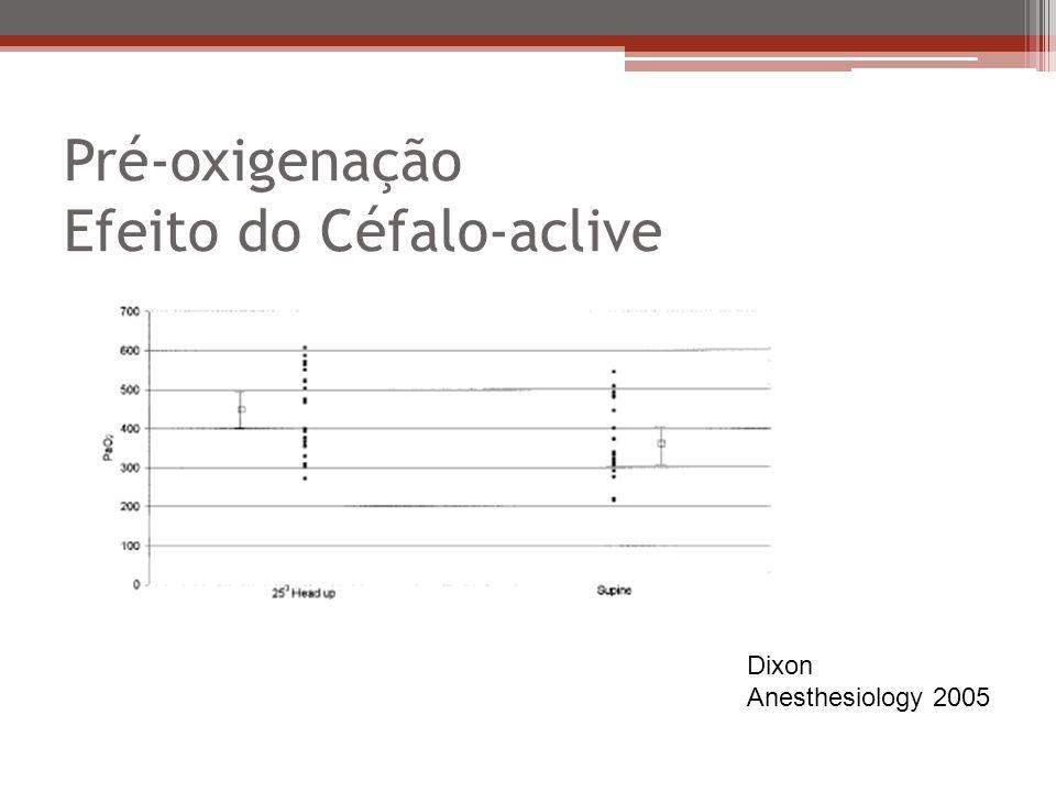 Pré-oxigenação Efeito do Céfalo-aclive