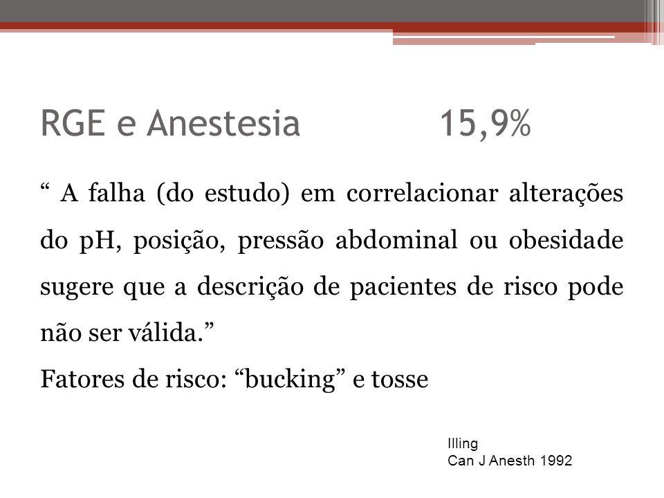 RGE e Anestesia 15,9%