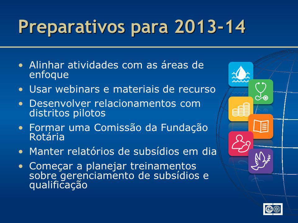 Preparativos para 2013-14 • Alinhar atividades com as áreas de enfoque
