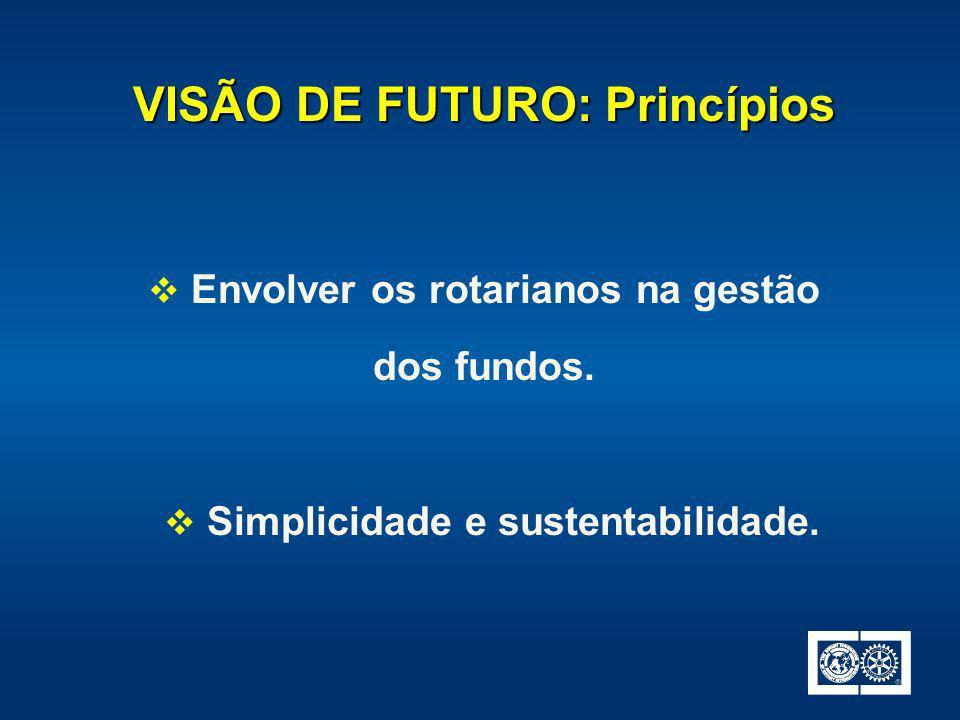 VISÃO DE FUTURO: Princípios