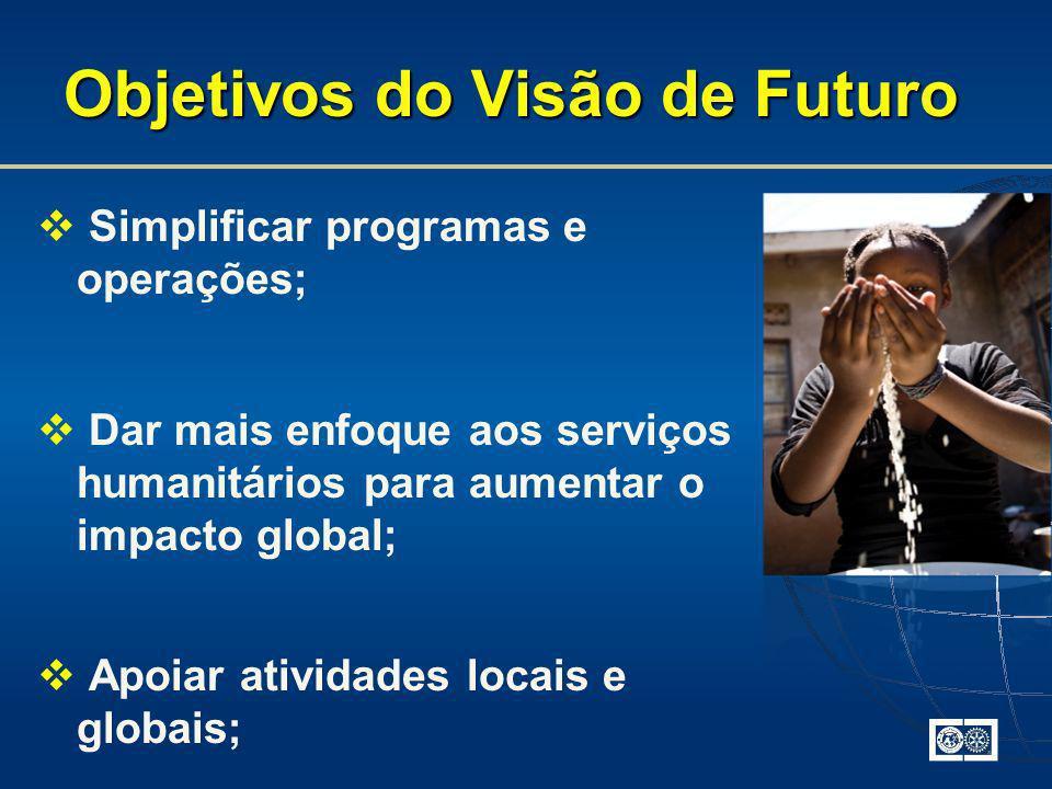 Objetivos do Visão de Futuro