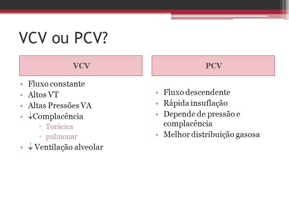 VCV ou PCV Fluxo constante Altos VT Fluxo descendente