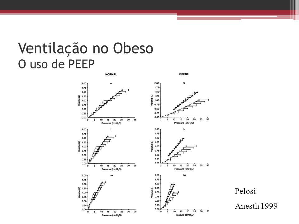 Ventilação no Obeso O uso de PEEP