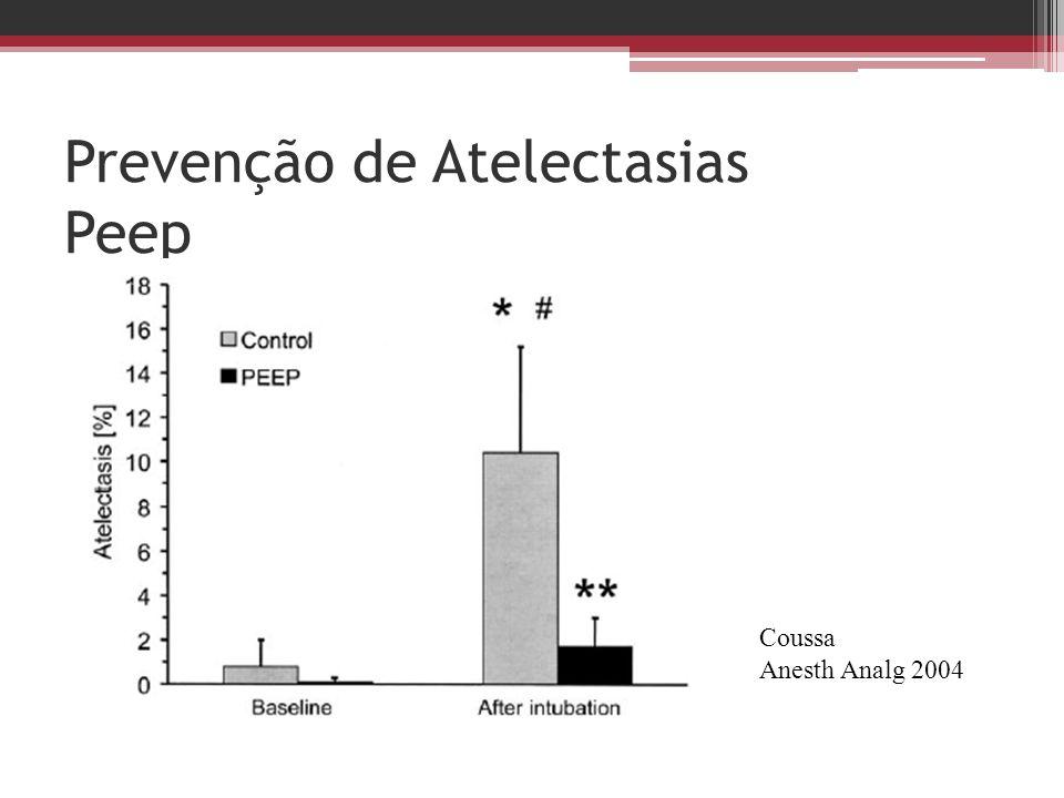 Prevenção de Atelectasias Peep