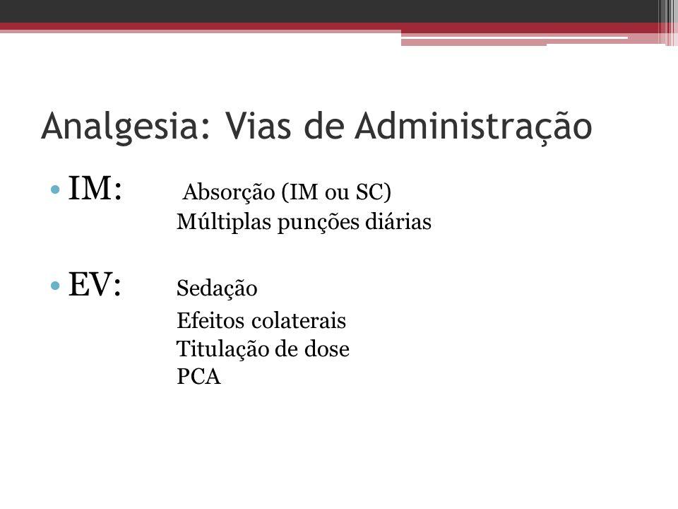 Analgesia: Vias de Administração