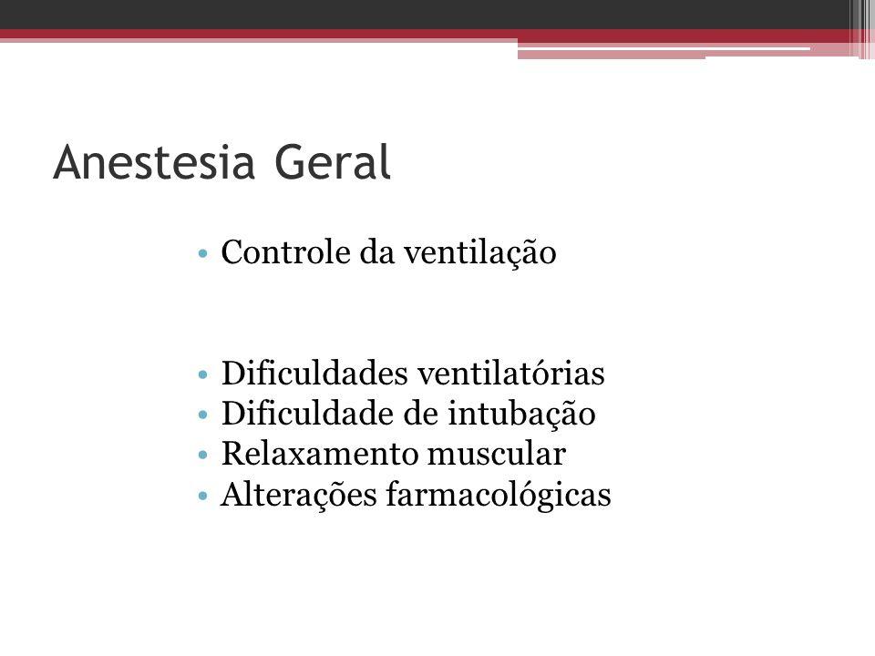 Anestesia Geral Controle da ventilação Dificuldades ventilatórias