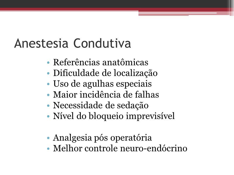 Anestesia Condutiva Referências anatômicas Dificuldade de localização