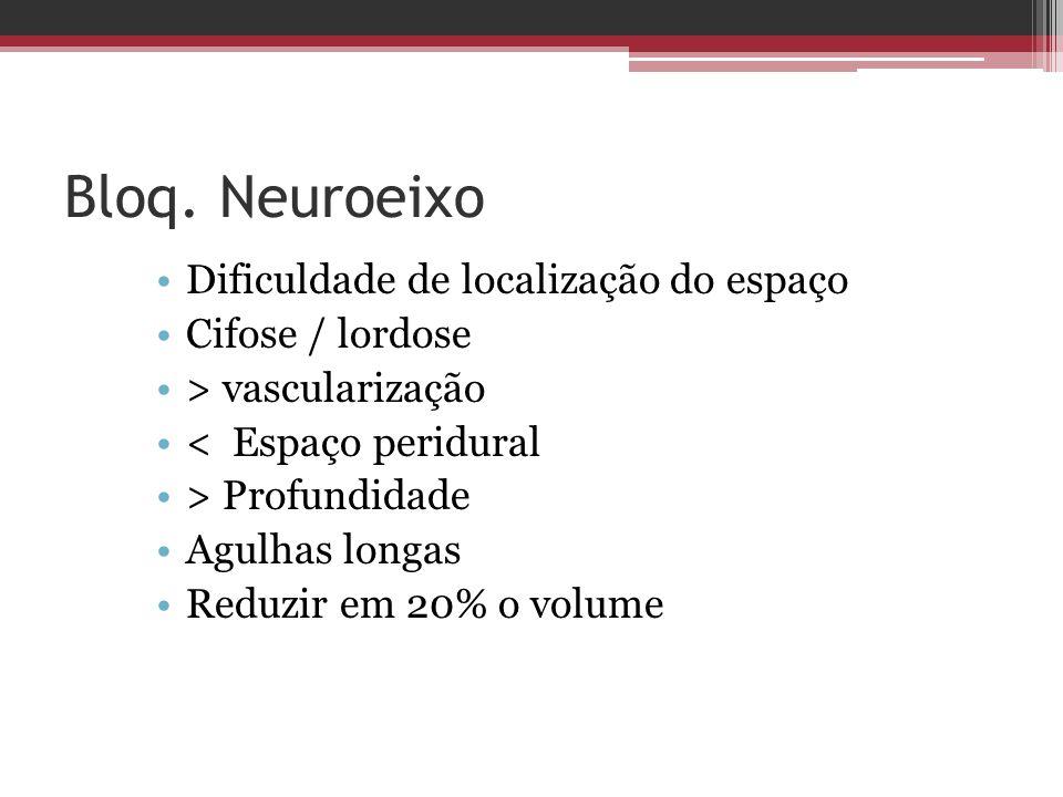 Bloq. Neuroeixo Dificuldade de localização do espaço Cifose / lordose