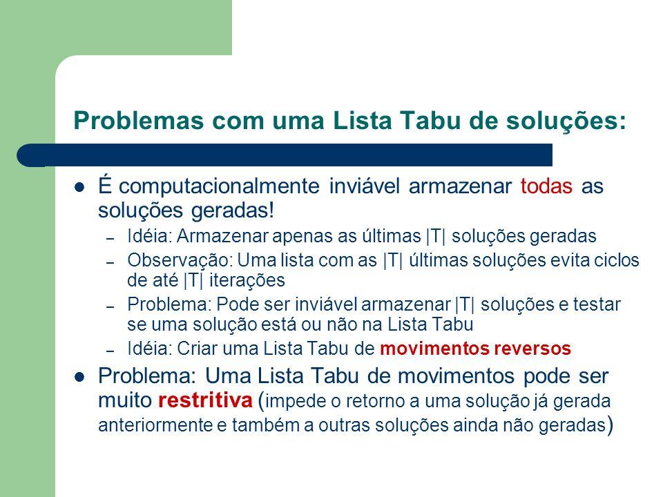 Problemas com uma Lista Tabu de soluções: