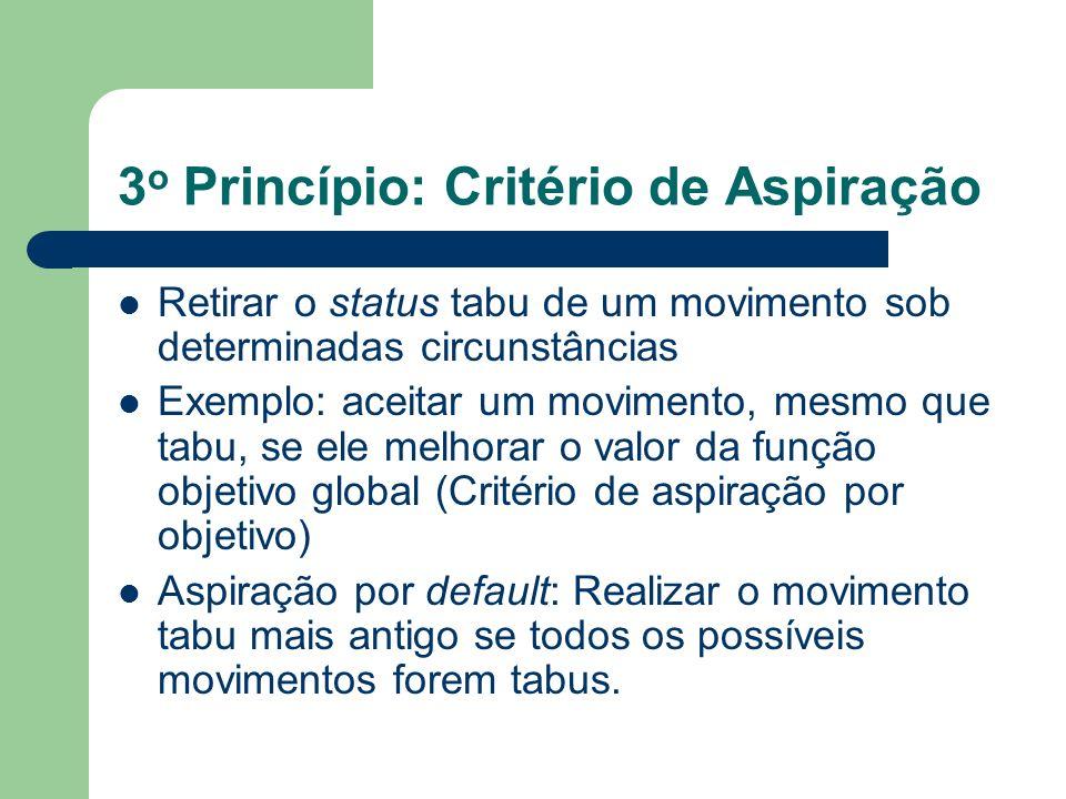 3o Princípio: Critério de Aspiração