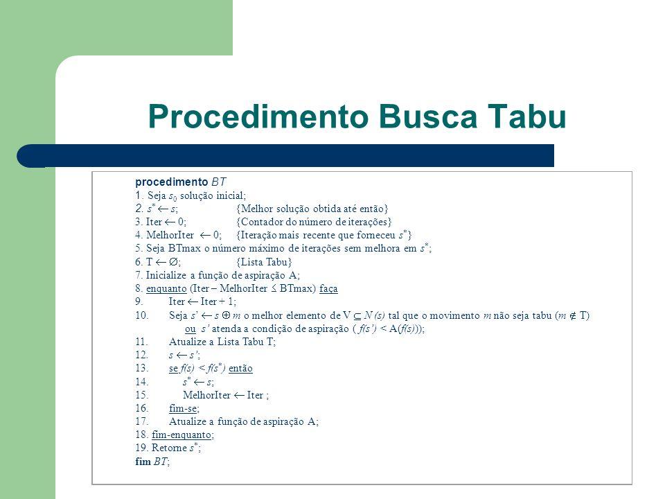 Procedimento Busca Tabu