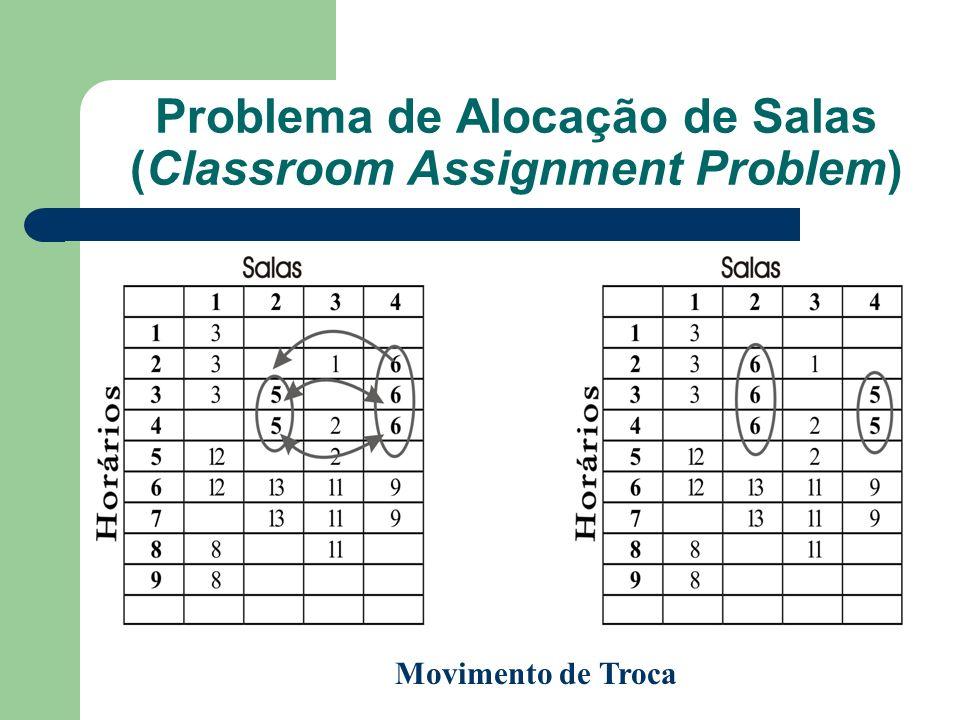 Problema de Alocação de Salas (Classroom Assignment Problem)