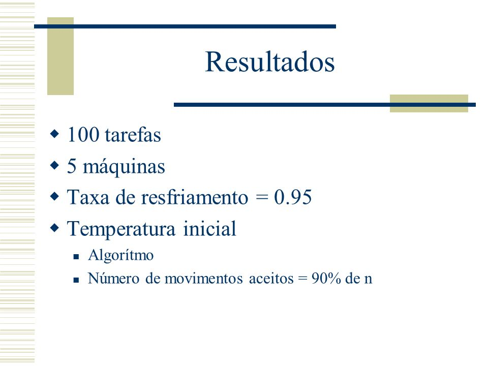 Resultados 100 tarefas 5 máquinas Taxa de resfriamento = 0.95