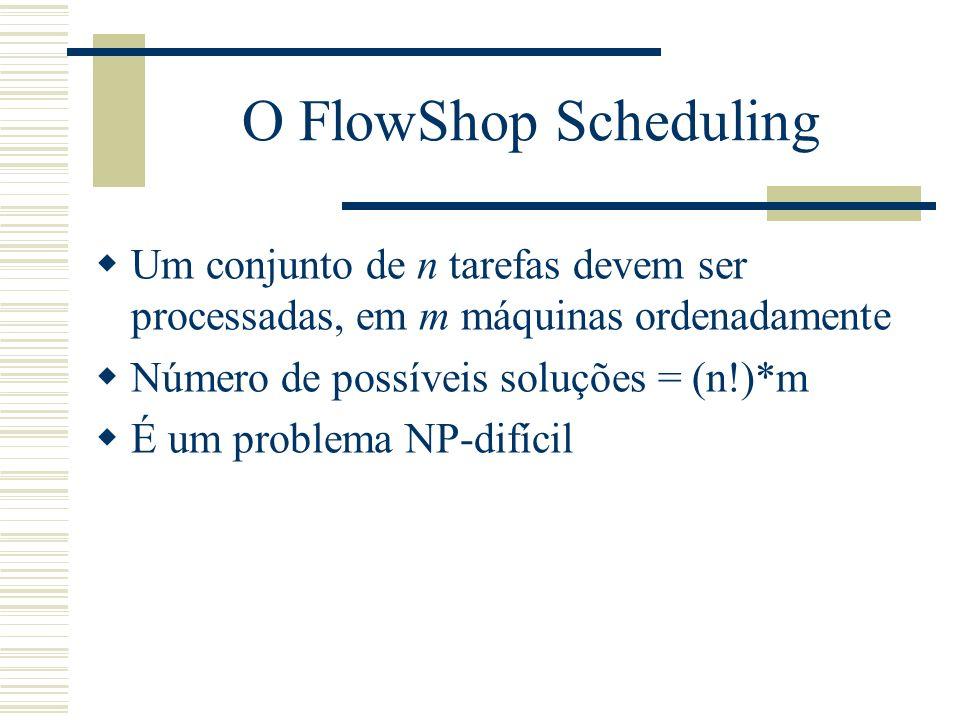 O FlowShop Scheduling Um conjunto de n tarefas devem ser processadas, em m máquinas ordenadamente. Número de possíveis soluções = (n!)*m.