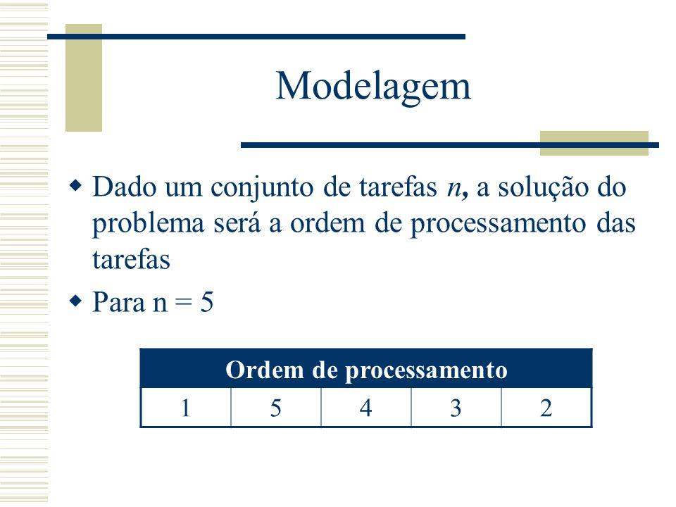 Ordem de processamento
